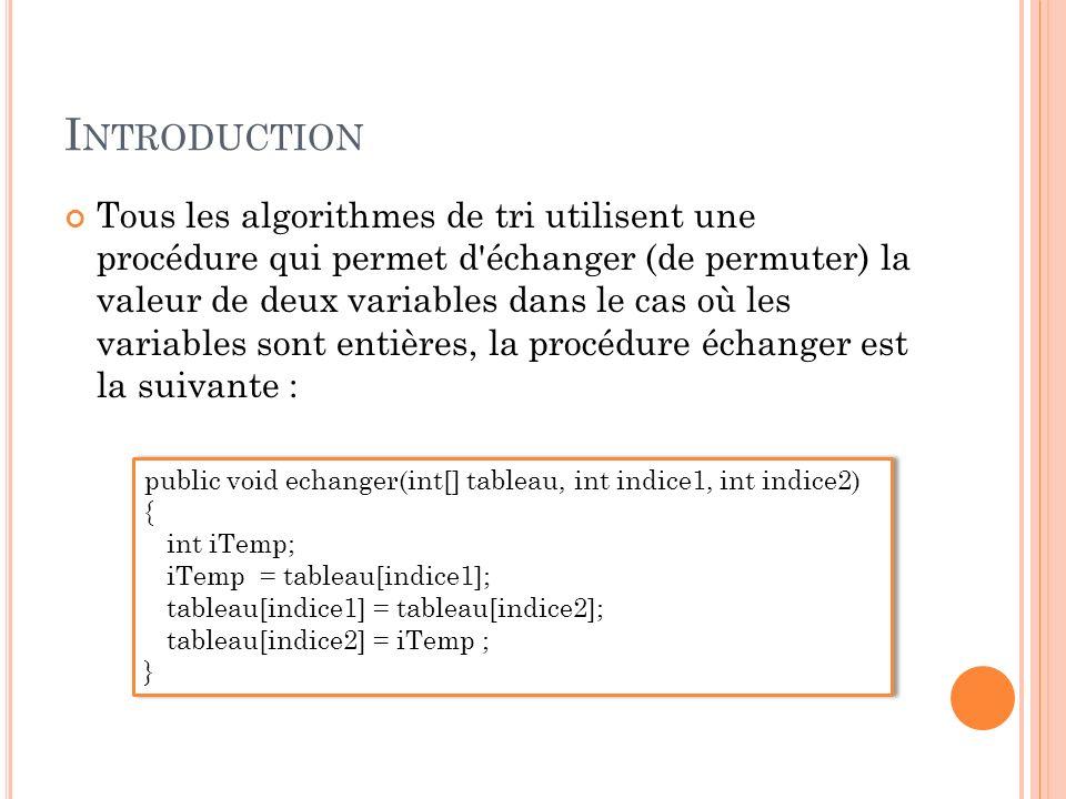 I NTRODUCTION Tous les algorithmes de tri utilisent une procédure qui permet d échanger (de permuter) la valeur de deux variables dans le cas où les variables sont entières, la procédure échanger est la suivante : public void echanger(int[] tableau, int indice1, int indice2) { int iTemp; iTemp = tableau[indice1]; tableau[indice1] = tableau[indice2]; tableau[indice2] = iTemp ; } public void echanger(int[] tableau, int indice1, int indice2) { int iTemp; iTemp = tableau[indice1]; tableau[indice1] = tableau[indice2]; tableau[indice2] = iTemp ; }