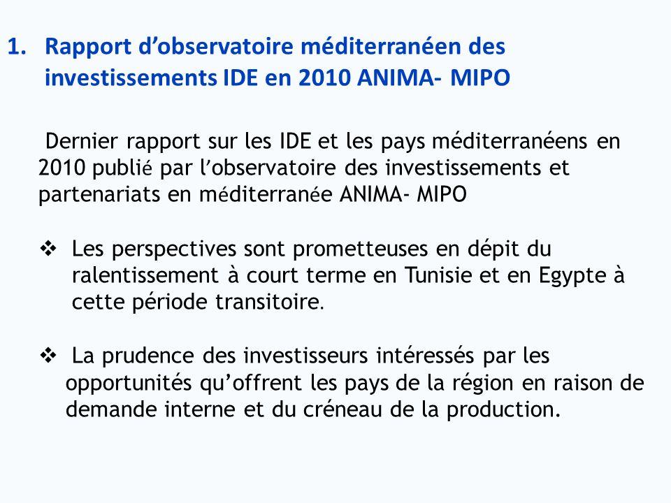 1.Rapport dobservatoire méditerranéen des investissements IDE en 2010 ANIMA- MIPO Dernier rapport sur les IDE et les pays méditerranéens en 2010 publi