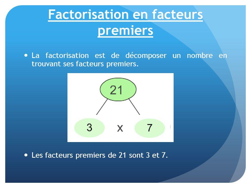 Factorisation en facteurs premiers La factorisation est de décomposer un nombre en trouvant ses facteurs premiers. Les facteurs premiers de 21 sont 3