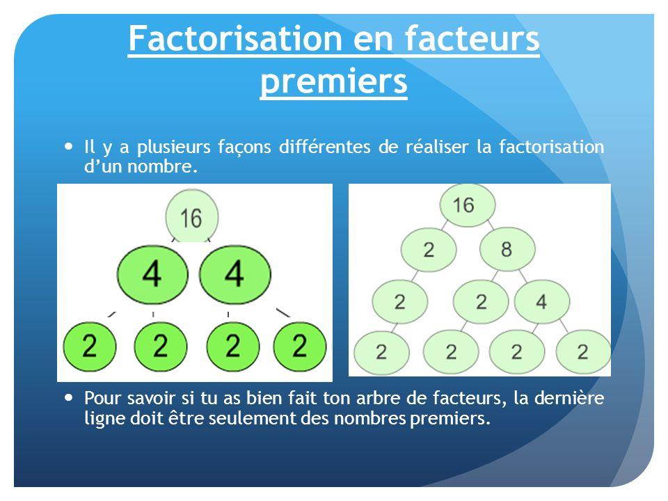 Factorisation en facteurs premiers Il y a plusieurs façons différentes de réaliser la factorisation dun nombre. Pour savoir si tu as bien fait ton arb