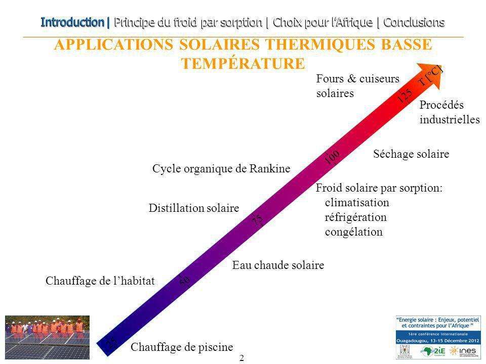 2 APPLICATIONS SOLAIRES THERMIQUES BASSE TEMPÉRATURE Froid solaire par sorption: climatisation réfrigération congélation 25 75 100 50 125 T [°C] Chauf