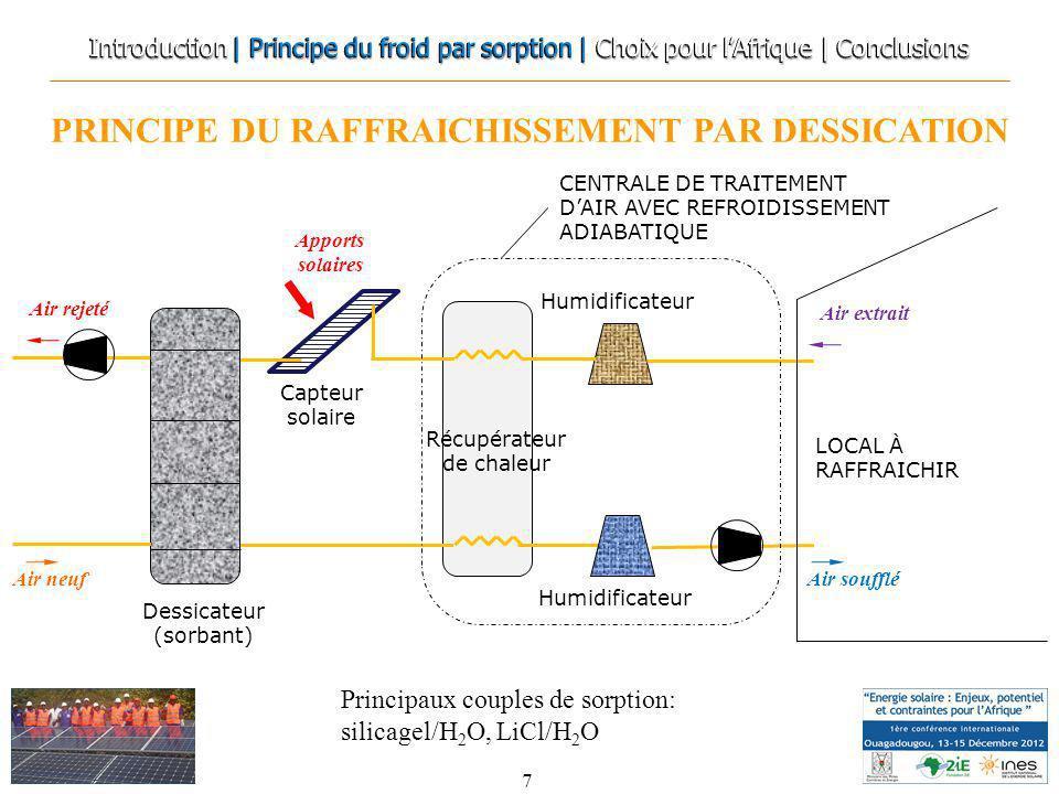 PRINCIPE DU RAFFRAICHISSEMENT PAR DESSICATION 7 Principaux couples de sorption: silicagel/H 2 O, LiCl/H 2 O Apports solaires Humidificateur Récupérate