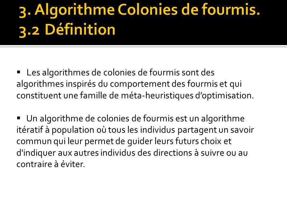 Les algorithmes de colonies de fourmis sont des algorithmes inspirés du comportement des fourmis et qui constituent une famille de méta-heuristiques d