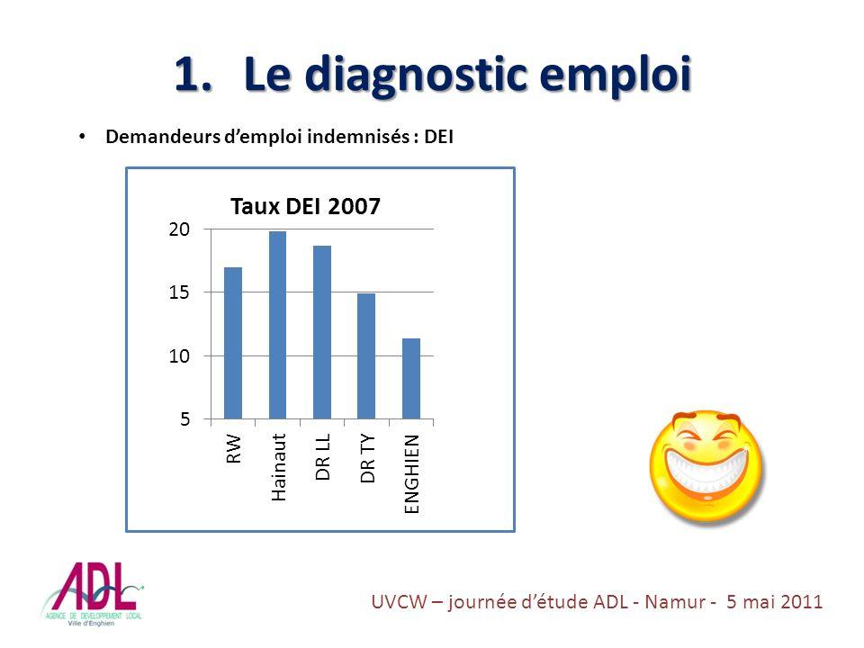 1.Le diagnostic emploi Demandeurs demploi indemnisés : DEI UVCW – journée détude ADL - Namur - 5 mai 2011