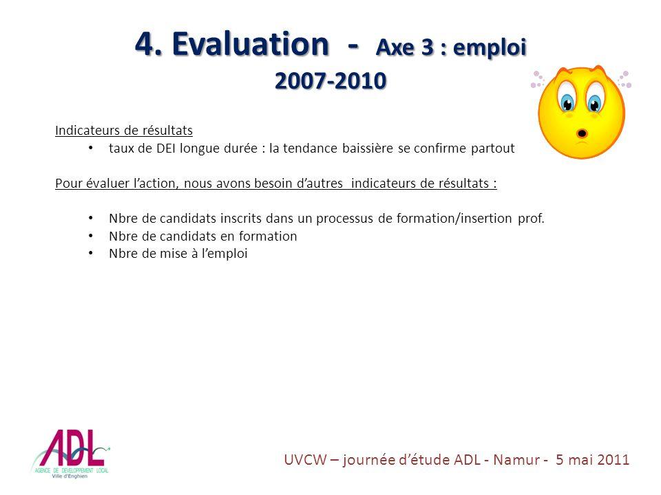 4. Evaluation - Axe 3 : emploi 2007-2010 Indicateurs de résultats taux de DEI longue durée : la tendance baissière se confirme partout Pour évaluer la