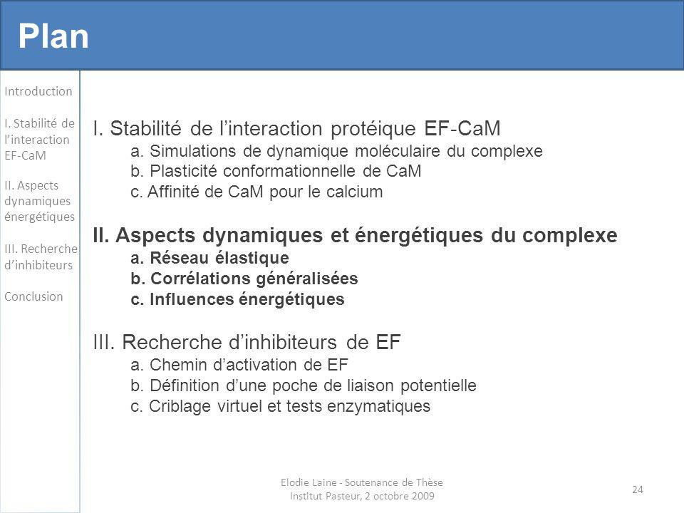 Introduction I.Stabilité de linteraction EF-CaM II.