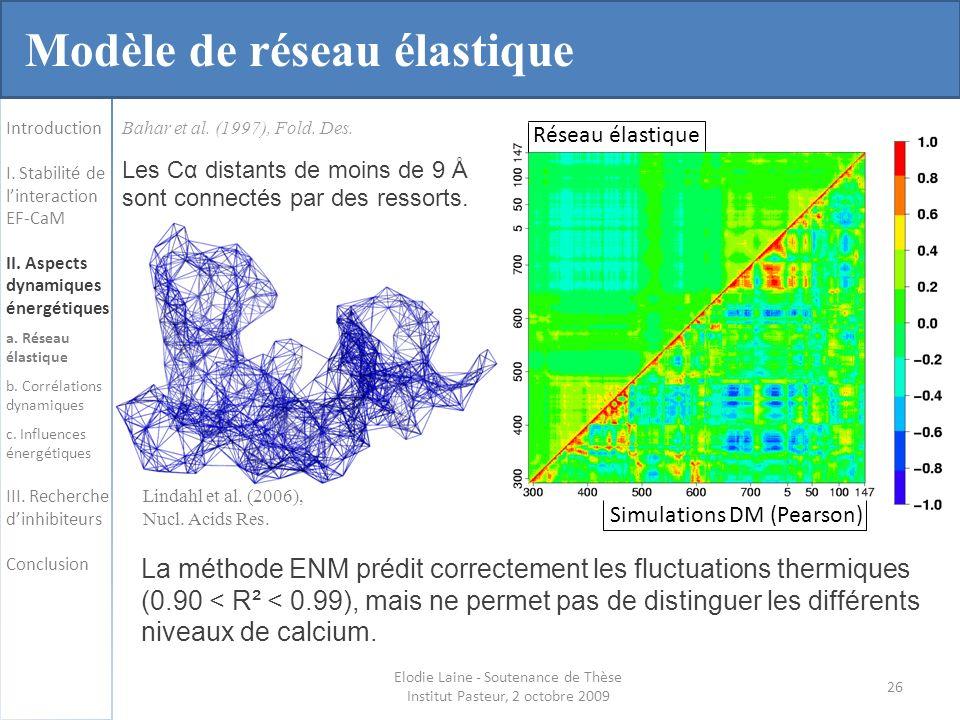 Elodie Laine - Soutenance de Thèse Institut Pasteur, 2 octobre 2009 Introduction I.