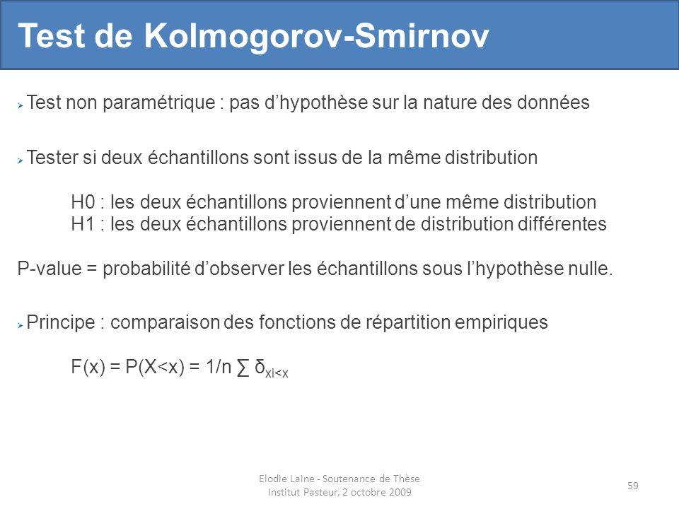 59 Test de Kolmogorov-Smirnov Test non paramétrique : pas dhypothèse sur la nature des données Tester si deux échantillons sont issus de la même distribution H0 : les deux échantillons proviennent dune même distribution H1 : les deux échantillons proviennent de distribution différentes P-value = probabilité dobserver les échantillons sous lhypothèse nulle.