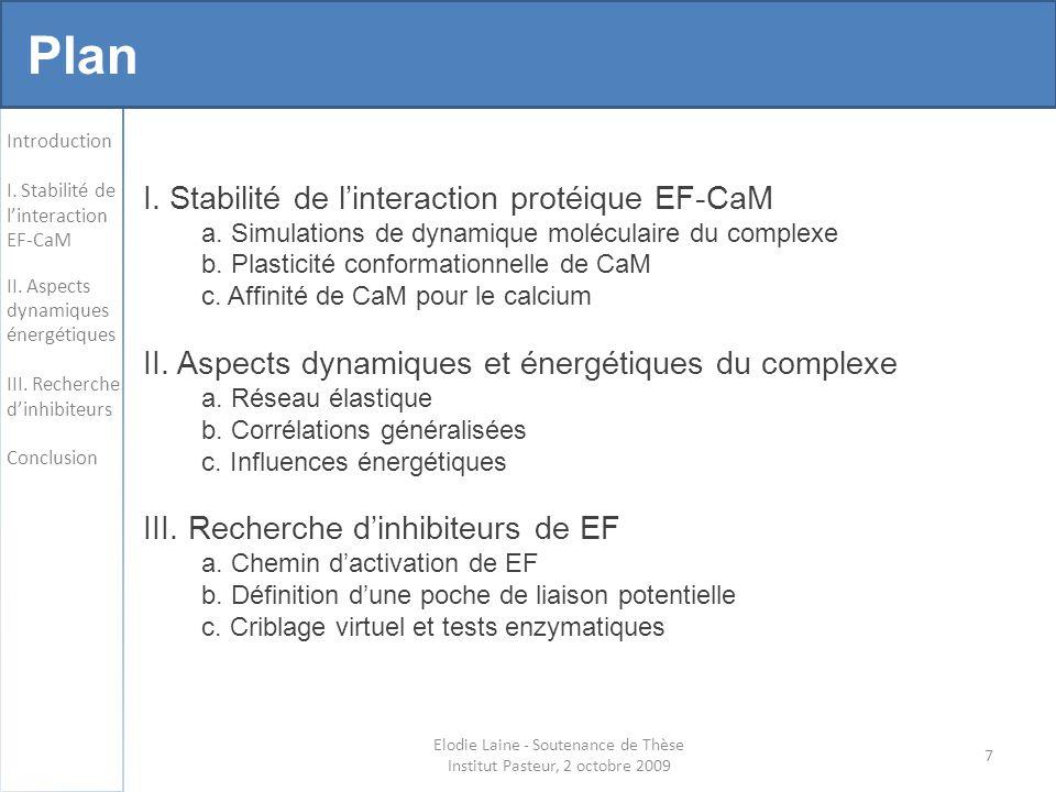 fortement corrélés (> 0.7) Introduction I.Stabilité de linteraction EF-CaM II.