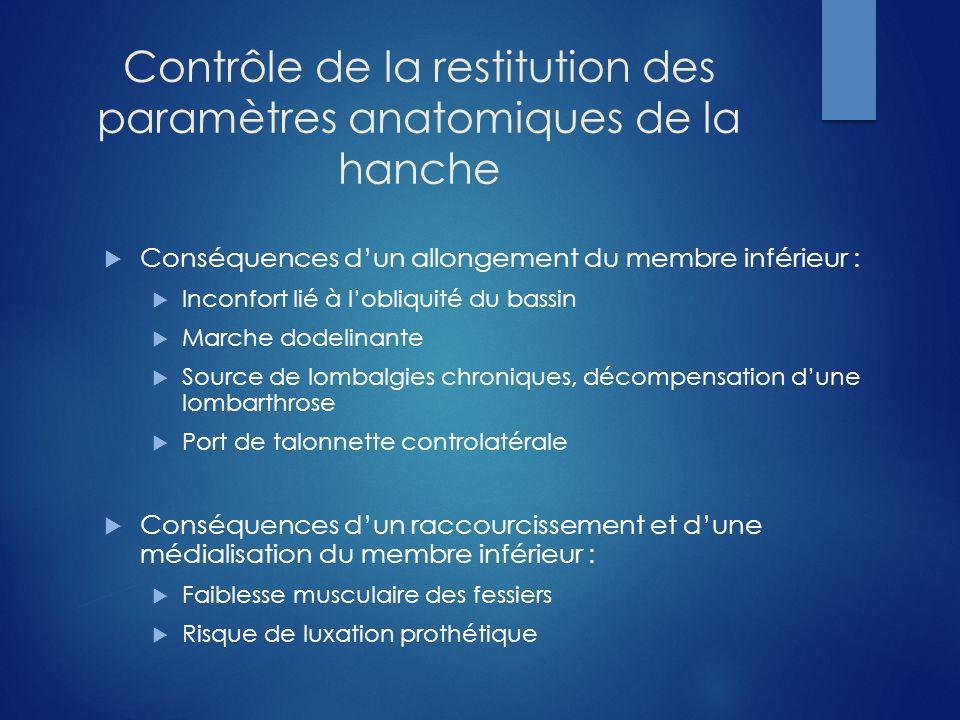 Contrôle de la restitution des paramètres anatomiques de la hanche Conséquences dun allongement du membre inférieur : Inconfort lié à lobliquité du ba