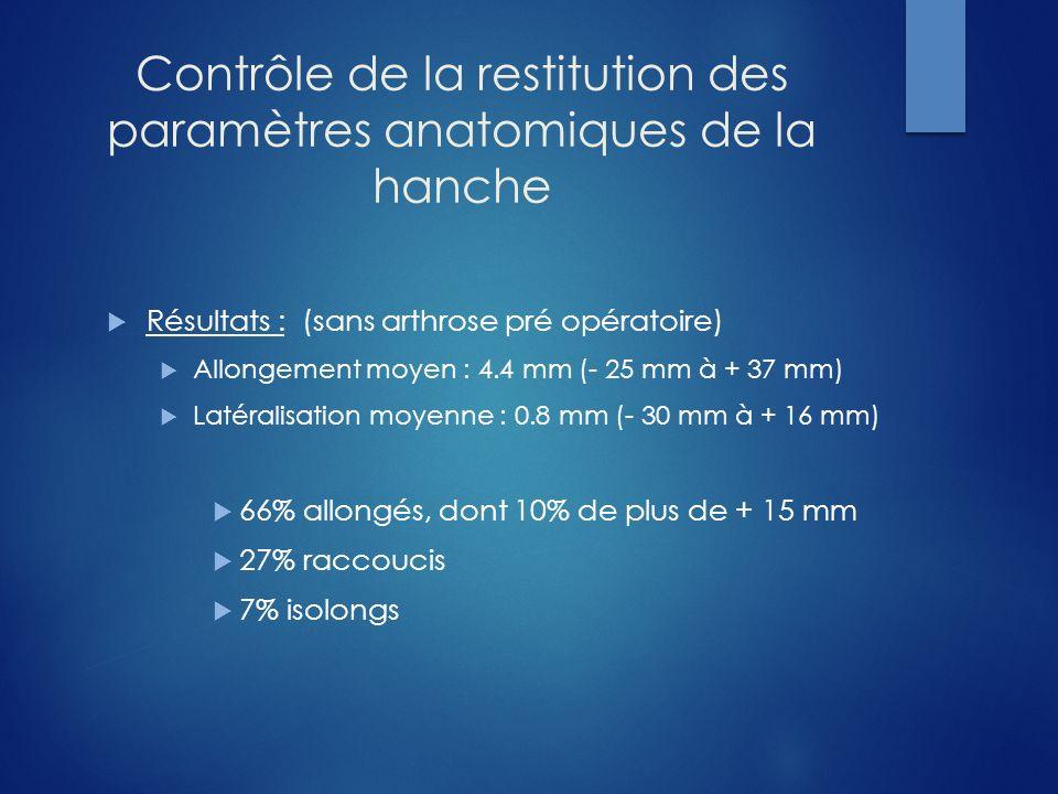 Contrôle de la restitution des paramètres anatomiques de la hanche Résultats : (sans arthrose pré opératoire) Allongement moyen : 4.4 mm (- 25 mm à +