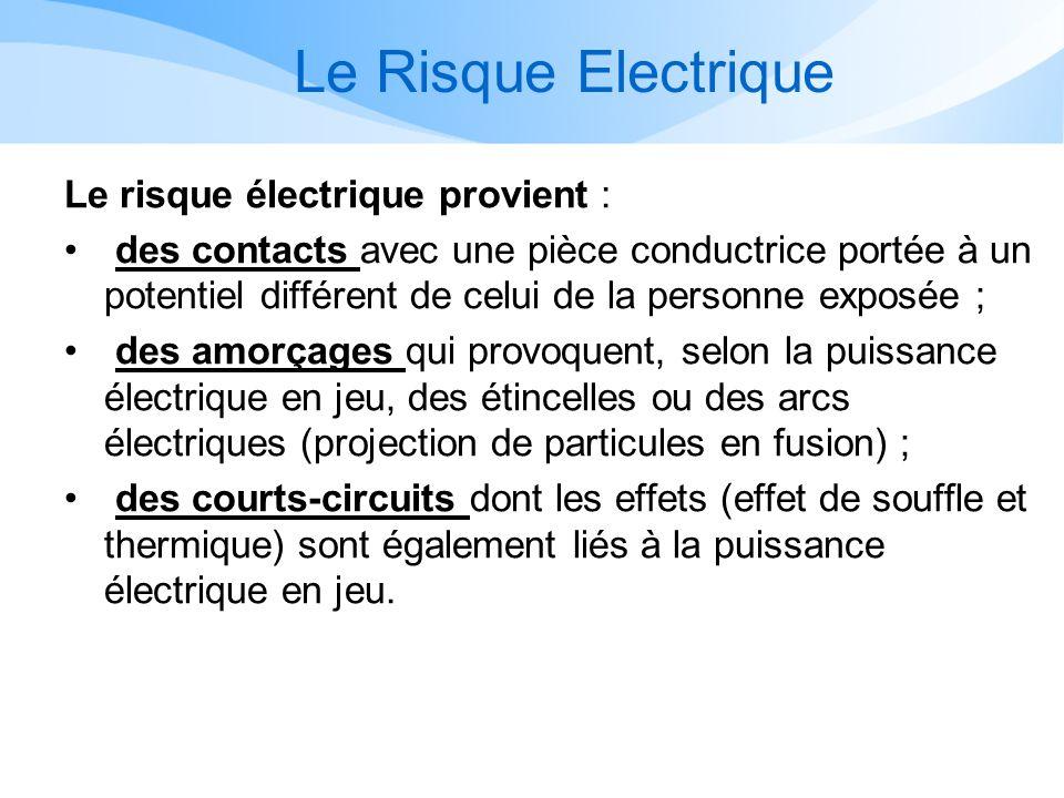 LE RISQUE ELECTRIQUE Définition Les effets physiologiques Zones temps / courant Tension de contact Protection des personnes Fonction des appareils Notion de local réservé aux électriciens Prévention des risques électriques