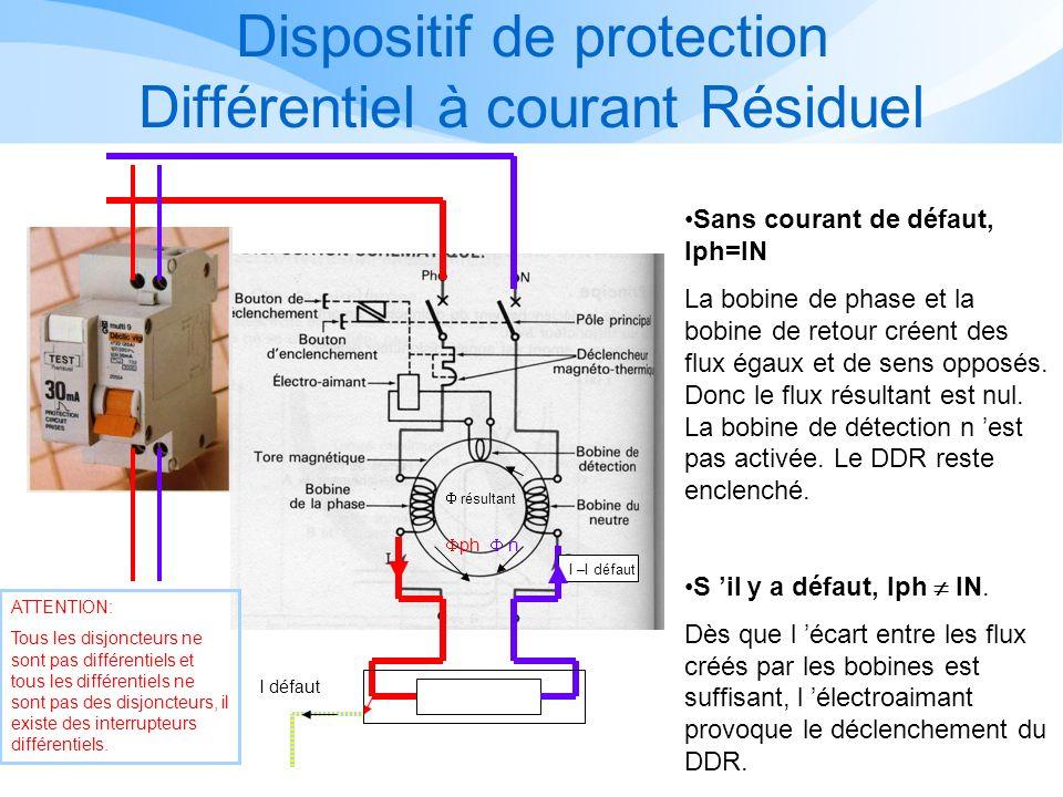 Dispositif de protection Différentiel à courant Résiduel I défaut I –I défaut ph n résultant Sans courant de défaut, Iph=IN La bobine de phase et la bobine de retour créent des flux égaux et de sens opposés.