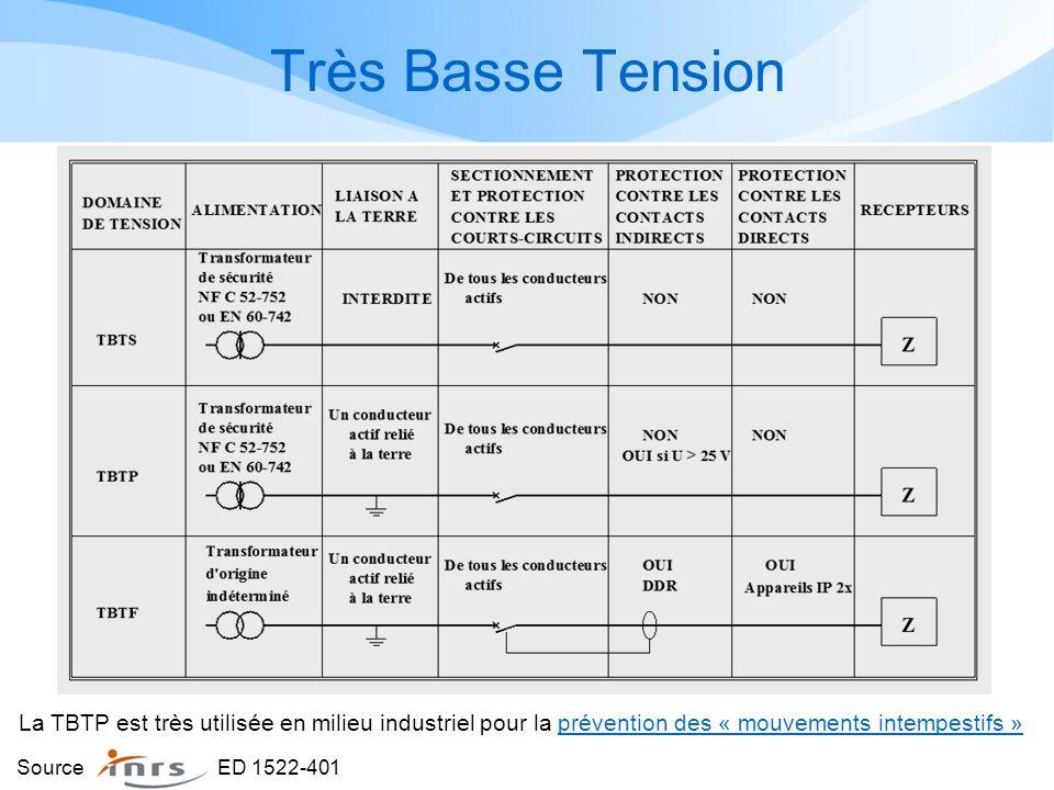 Protections contre les contacts indirects Elles sont de deux sortes selon la NF C 15-100 : Protection sans coupure de lalimentation Très Basse Tension
