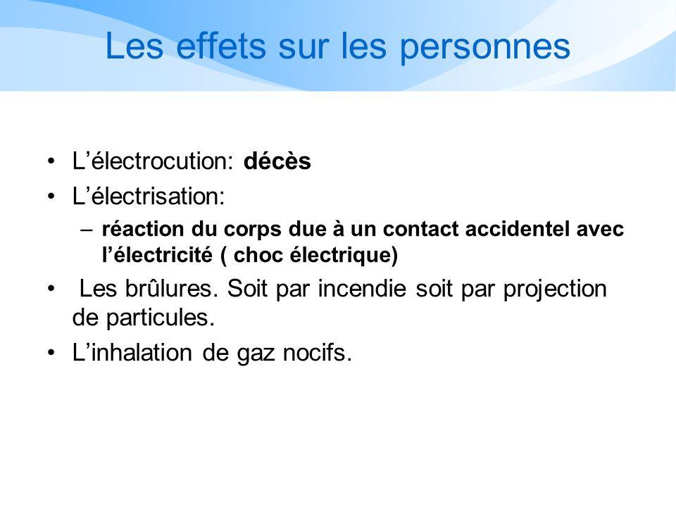 Les effets sur les personnes Lélectrocution: décès Lélectrisation: –réaction du corps due à un contact accidentel avec lélectricité ( choc électrique) Les brûlures.