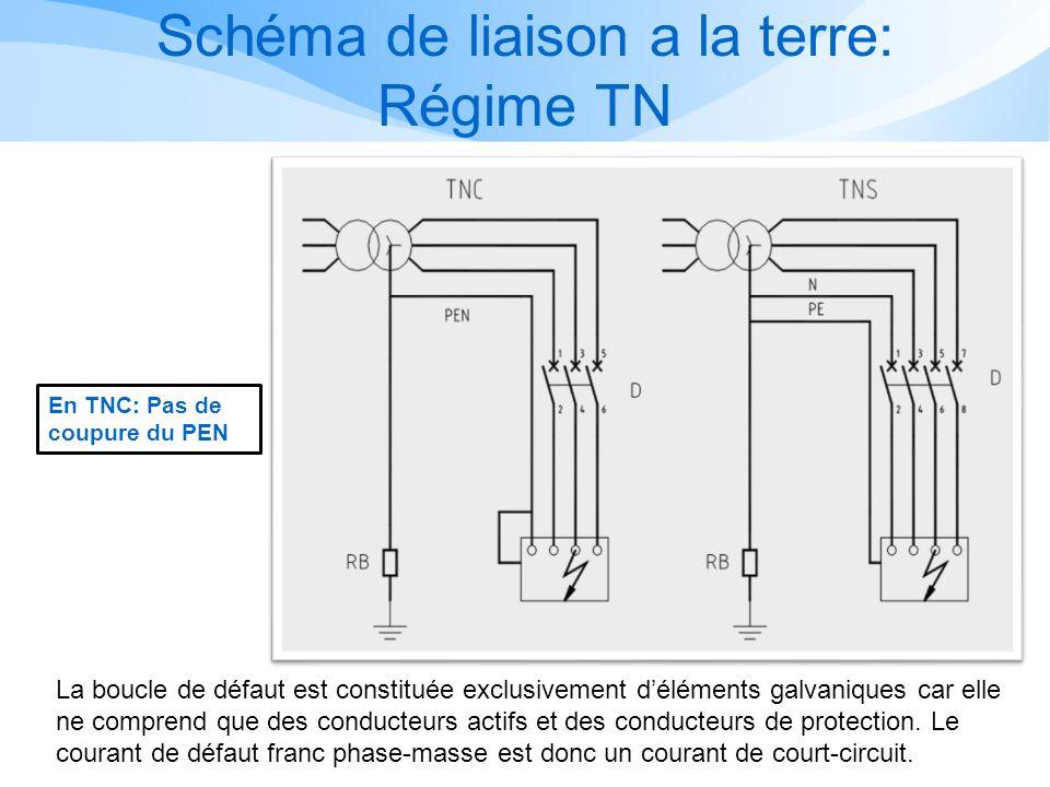 Schéma de liaison à la terre. Régime TT – protection par DDR BB B B La mise à le terre permet une coupure automatique dés lapparition du défaut !