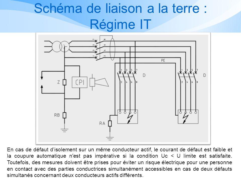 Schéma de liaison a la terre : Régime IT En cas de défaut disolement sur un même conducteur actif, le courant de défaut est faible et la coupure automatique n est pas impérative si la condition Uc < U limite est satisfaite.