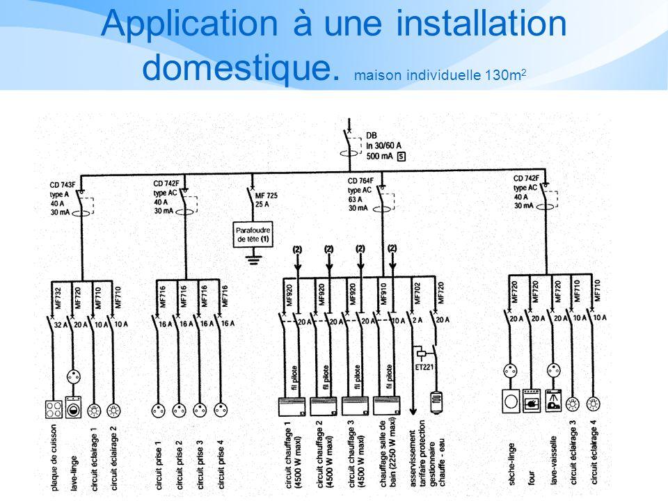 Application à une installation domestique. maison individuelle 130m 2