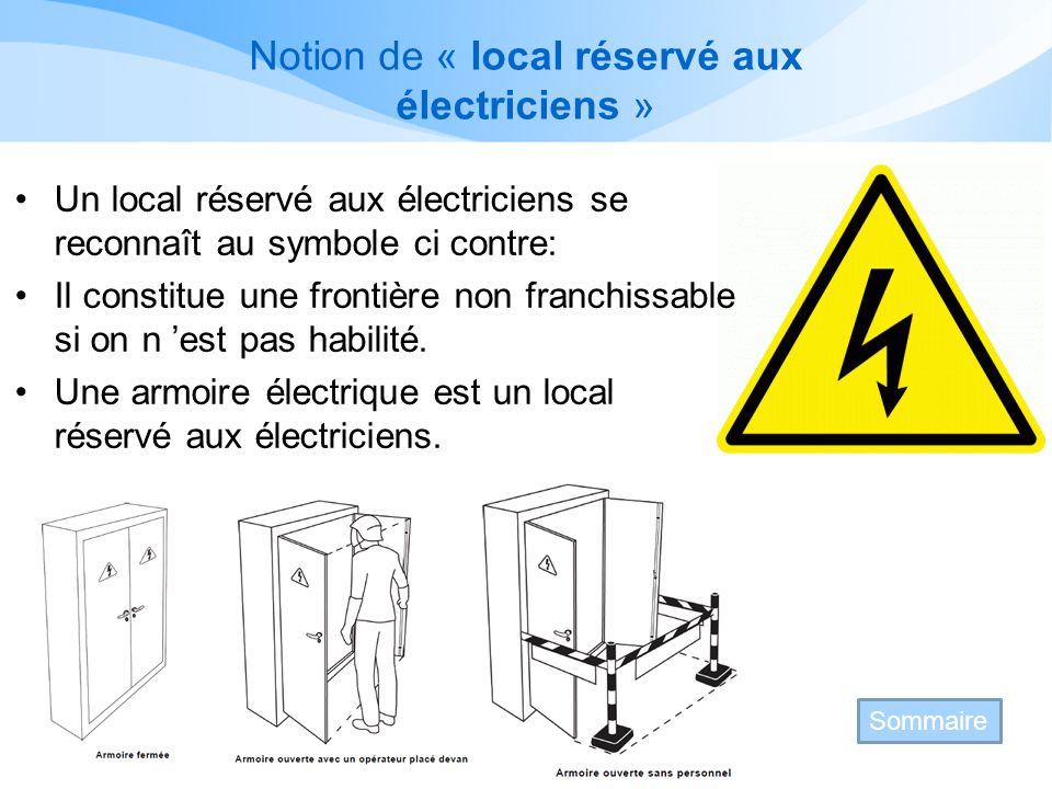 Notion de « local réservé aux électriciens » Un local réservé aux électriciens se reconnaît au symbole ci contre: Il constitue une frontière non franchissable si on n est pas habilité.