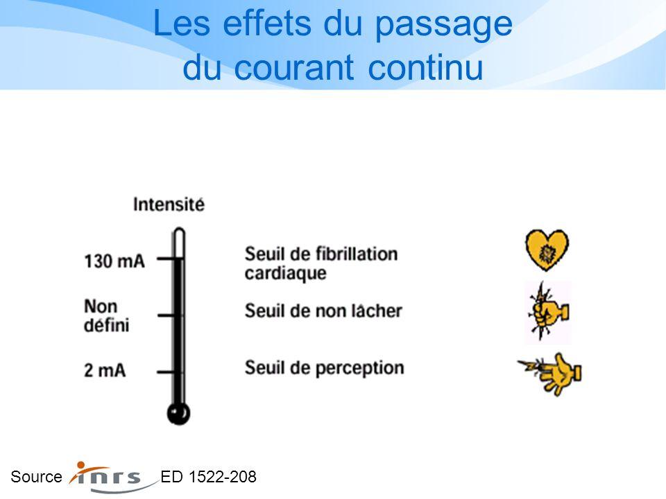 Les effets du passage du courant continu Source ED 1522-208