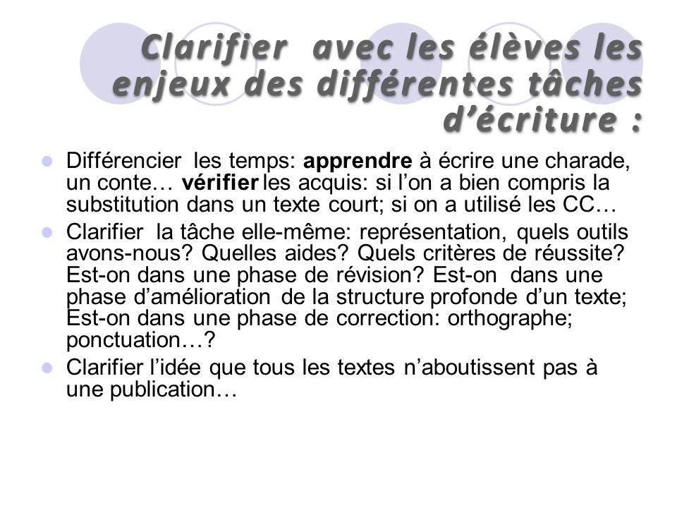 Différencier les temps: apprendre à écrire une charade, un conte… vérifier les acquis: si lon a bien compris la substitution dans un texte court; si o