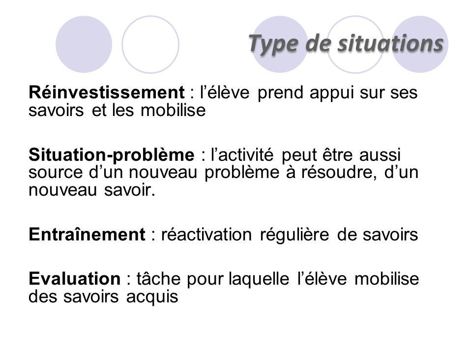 Type de situations Réinvestissement : lélève prend appui sur ses savoirs et les mobilise Situation-problème : lactivité peut être aussi source dun nou