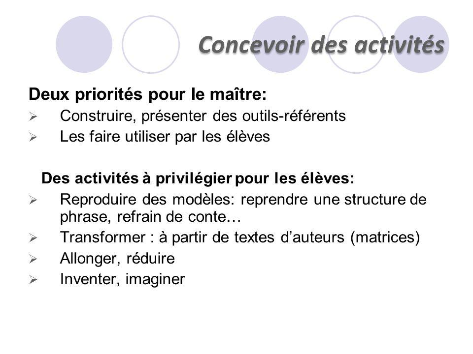 Concevoir des activités Deux priorités pour le maître: Construire, présenter des outils-référents Les faire utiliser par les élèves Des activités à pr