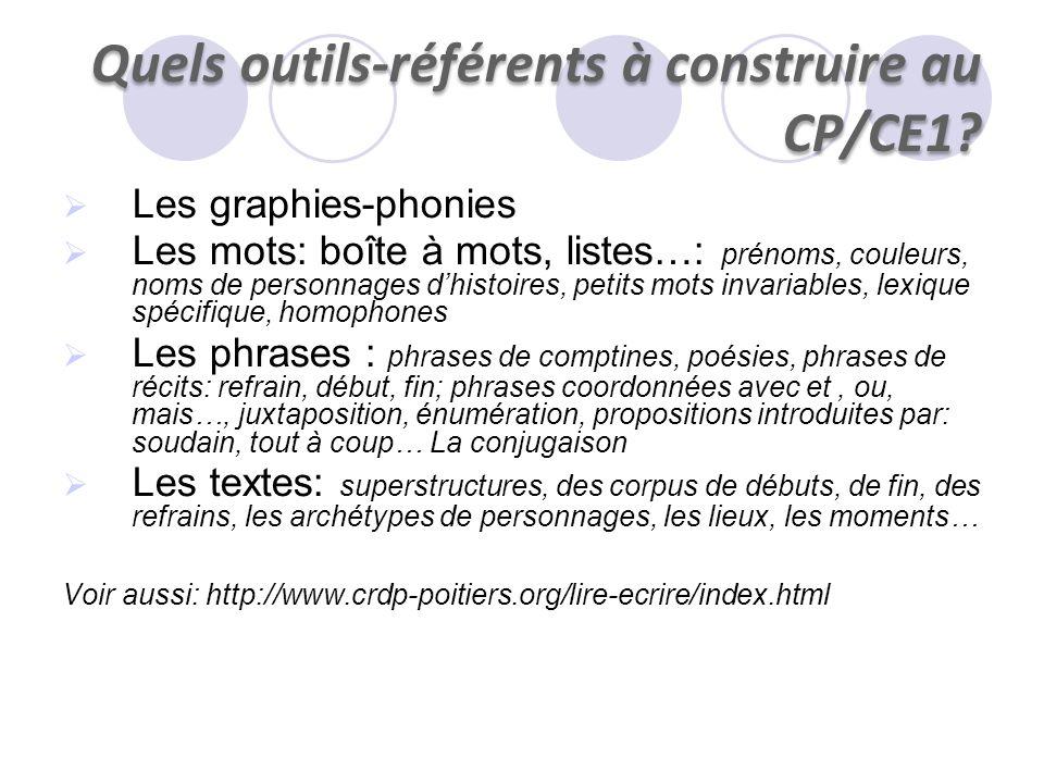 Quels outils-référents à construire au CP/CE1? Les graphies-phonies Les mots: boîte à mots, listes…: prénoms, couleurs, noms de personnages dhistoires