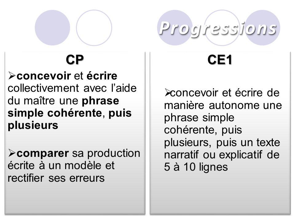 ProgressionsProgressions CP concevoir et écrire collectivement avec laide du maître une phrase simple cohérente, puis plusieurs comparer sa production