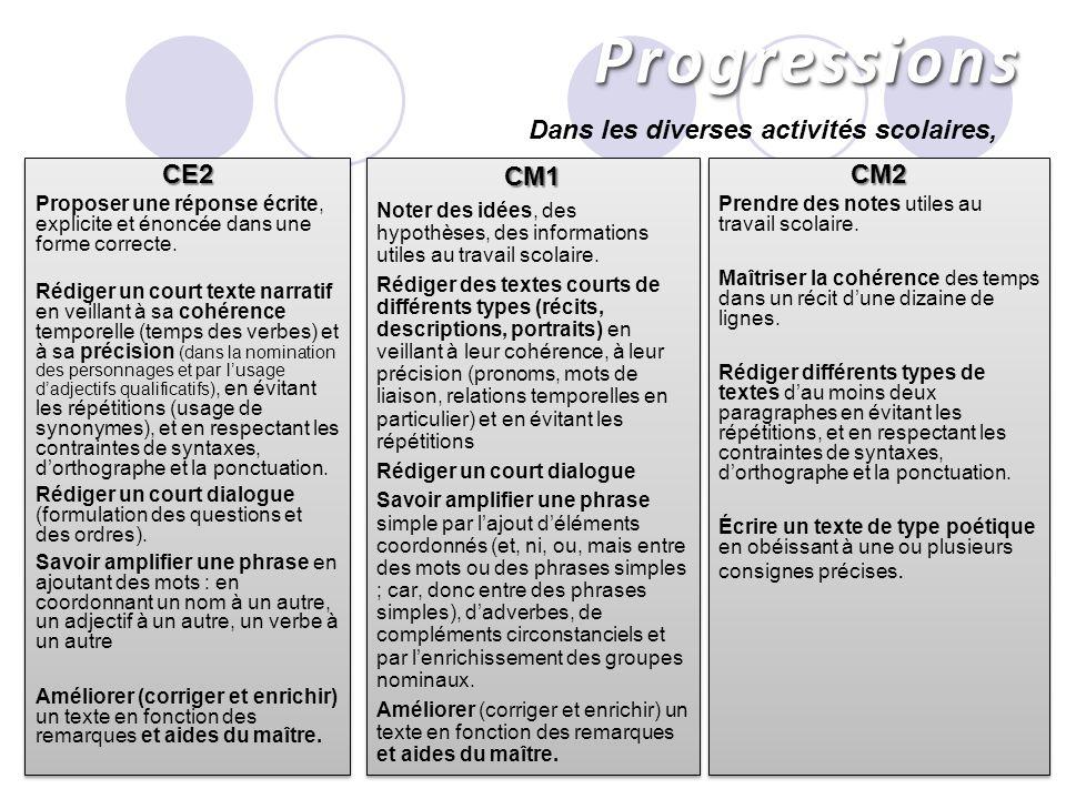 ProgressionsProgressions CE2 Proposer une réponse écrite, explicite et énoncée dans une forme correcte. Rédiger un court texte narratif en veillant à