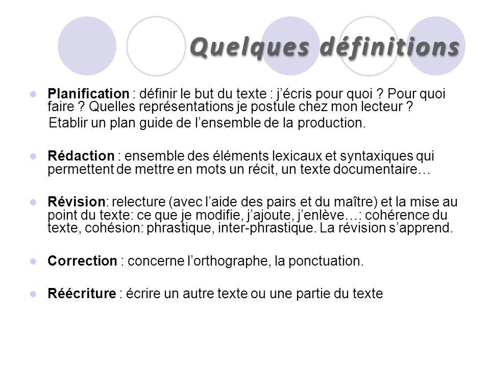 Quelques définitions Planification : définir le but du texte : jécris pour quoi ? Pour quoi faire ? Quelles représentations je postule chez mon lecteu