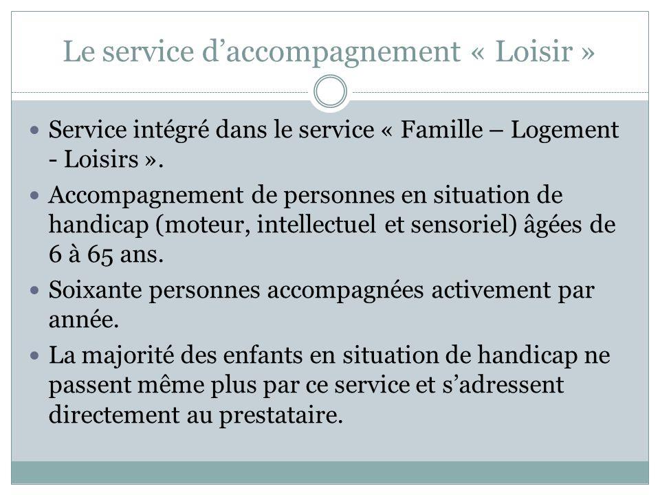 Le service daccompagnement « Loisir » Service intégré dans le service « Famille – Logement - Loisirs ». Accompagnement de personnes en situation de ha