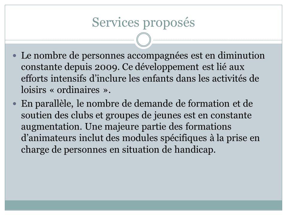 Services proposés Le nombre de personnes accompagnées est en diminution constante depuis 2009. Ce développement est lié aux efforts intensifs dinclure