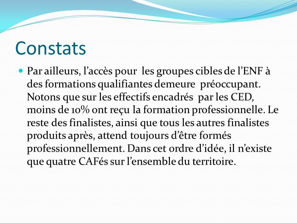 Constats Par ailleurs, laccès pour les groupes cibles de lENF à des formations qualifiantes demeure préoccupant.