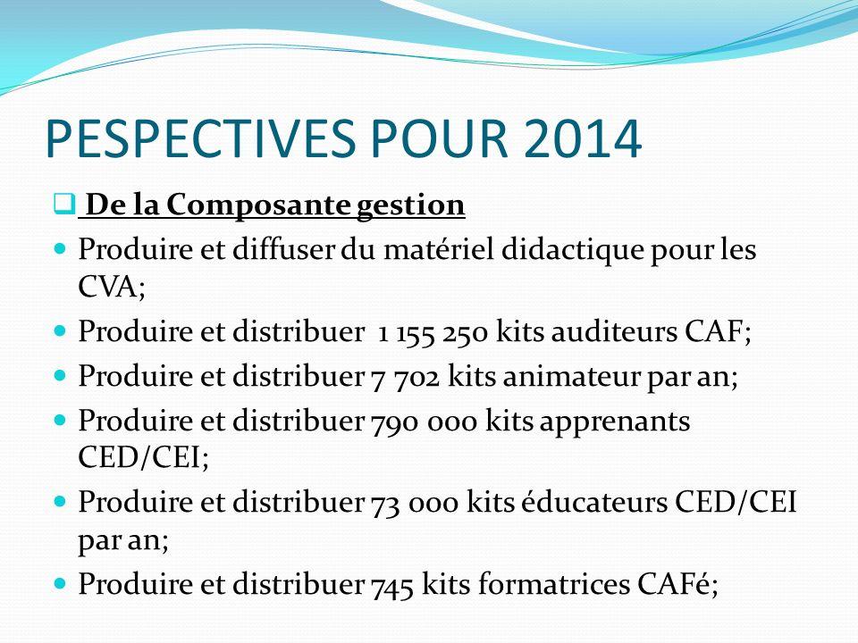 PESPECTIVES POUR 2014 De la Composante gestion Produire et diffuser du matériel didactique pour les CVA; Produire et distribuer 1 155 250 kits auditeurs CAF; Produire et distribuer 7 702 kits animateur par an; Produire et distribuer 790 000 kits apprenants CED/CEI; Produire et distribuer 73 000 kits éducateurs CED/CEI par an; Produire et distribuer 745 kits formatrices CAFé;
