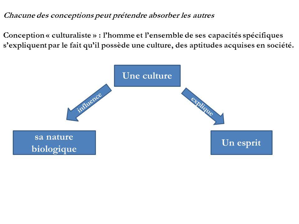 Chacune des conceptions peut prétendre absorber les autres Conception « culturaliste » : lhomme et lensemble de ses capacités spécifiques sexpliquent par le fait quil possède une culture, des aptitudes acquises en société.