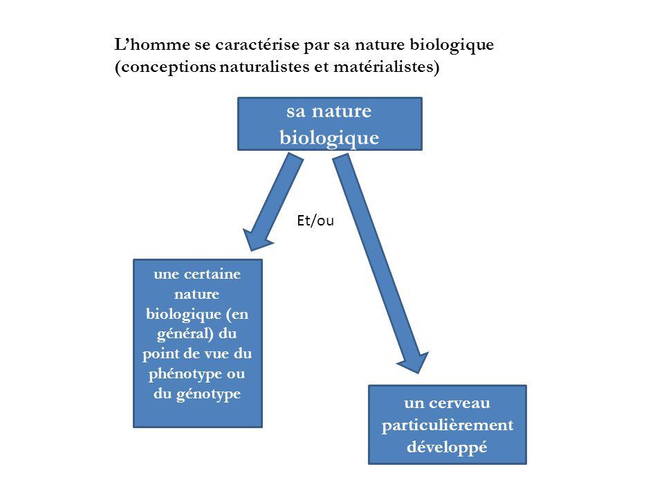 sa nature biologique une certaine nature biologique (en général) du point de vue du phénotype ou du génotype un cerveau particulièrement développé Et/