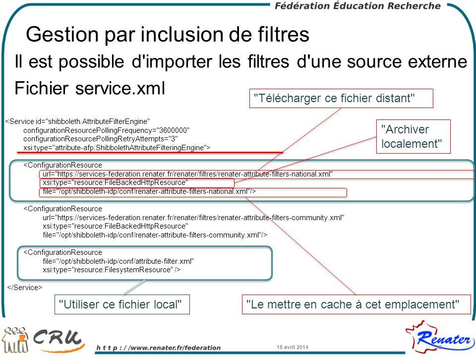 Gestion par inclusion de filtres Il est possible d'importer les filtres d'une source externe Fichier service.xml 18 avril 201412 <Service id=