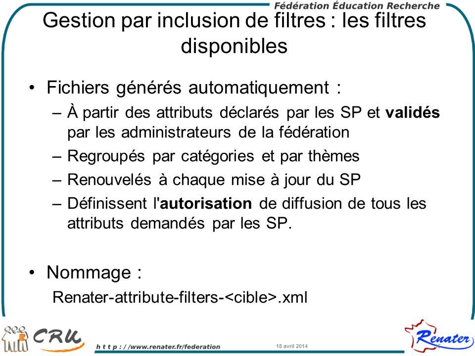 Fichiers générés automatiquement : –À partir des attributs déclarés par les SP et validés par les administrateurs de la fédération –Regroupés par caté