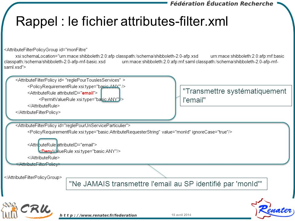 Rappel : le fichier attributes-filter.xml <AttributeFilterPolicyGroup id=