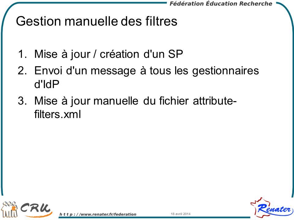 Gestion manuelle des filtres 1.Mise à jour / création d'un SP 2.Envoi d'un message à tous les gestionnaires d'IdP 3.Mise à jour manuelle du fichier at