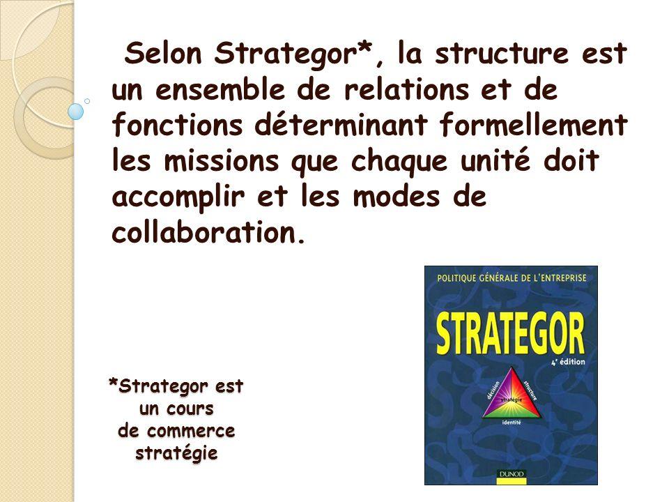 *Strategor est un cours de commerce stratégie Selon Strategor*, la structure est un ensemble de relations et de fonctions déterminant formellement les