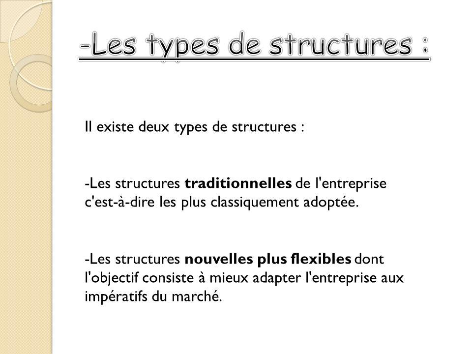 Il existe deux types de structures : -Les structures traditionnelles de l'entreprise c'est-à-dire les plus classiquement adoptée. -Les structures nouv