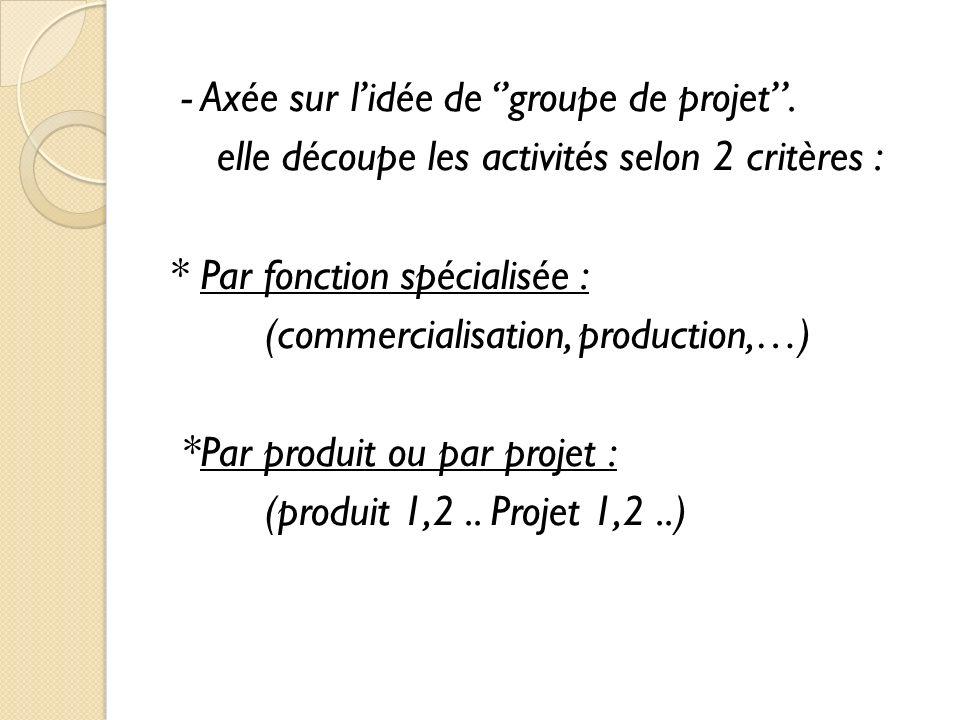 - Axée sur lidée de groupe de projet. elle découpe les activités selon 2 critères : * Par fonction spécialisée : (commercialisation, production,…) *Pa