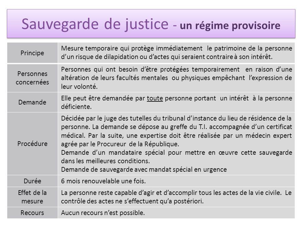Sauvegarde de justice - un régime provisoire Principe Mesure temporaire qui protège immédiatement le patrimoine de la personne dun risque de dilapidat