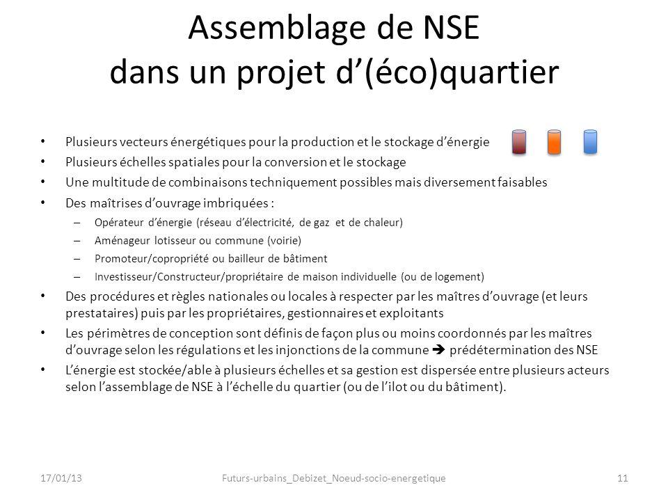 Assemblage de NSE dans un projet d(éco)quartier Plusieurs vecteurs énergétiques pour la production et le stockage dénergie Plusieurs échelles spatiale