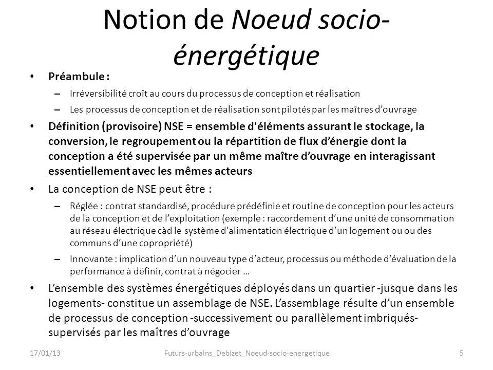 Notion de Noeud socio- énergétique Préambule : – Irréversibilité croît au cours du processus de conception et réalisation – Les processus de conceptio