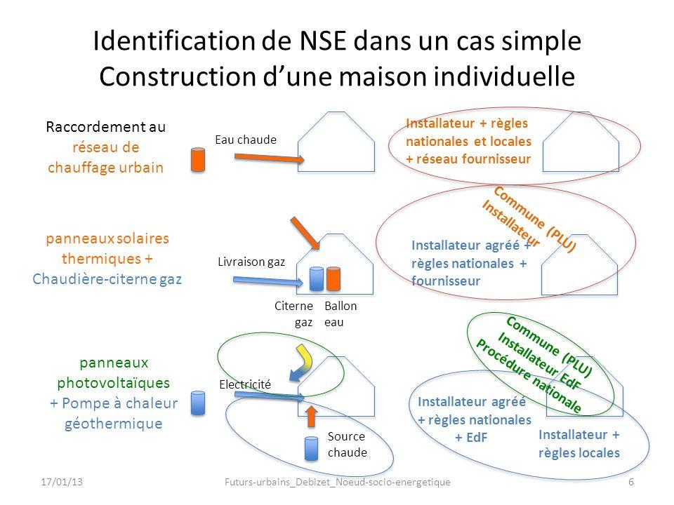 Identification de NSE dans un cas simple Construction dune maison individuelle panneaux solaires thermiques + Chaudière-citerne gaz panneaux photovolt