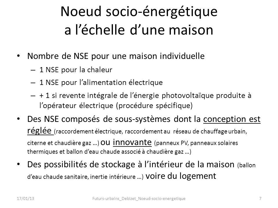 Noeud socio-énergétique a léchelle dune maison Nombre de NSE pour une maison individuelle – 1 NSE pour la chaleur – 1 NSE pour lalimentation électriqu