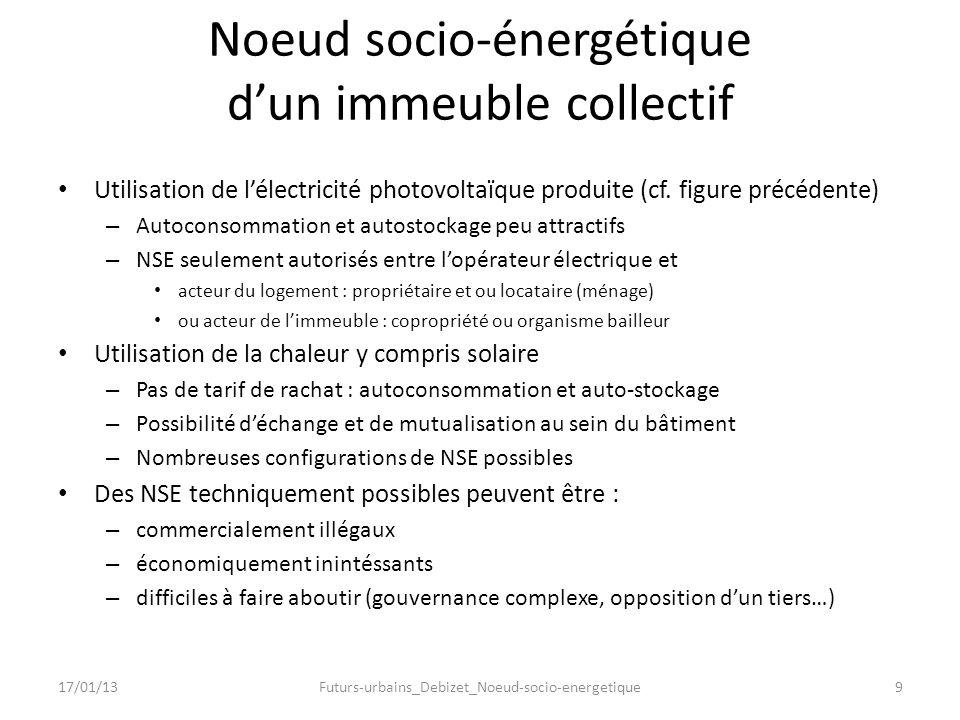 Noeud socio-énergétique dun immeuble collectif Utilisation de lélectricité photovoltaïque produite (cf. figure précédente) – Autoconsommation et autos